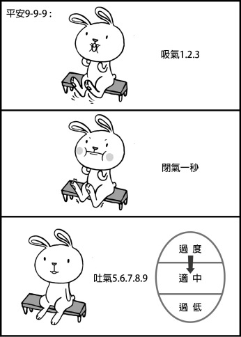 插圖3-2